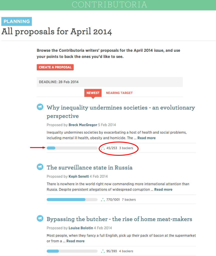 Pantalla con la lista de las propuestas a las que financiar para el siguiente número.