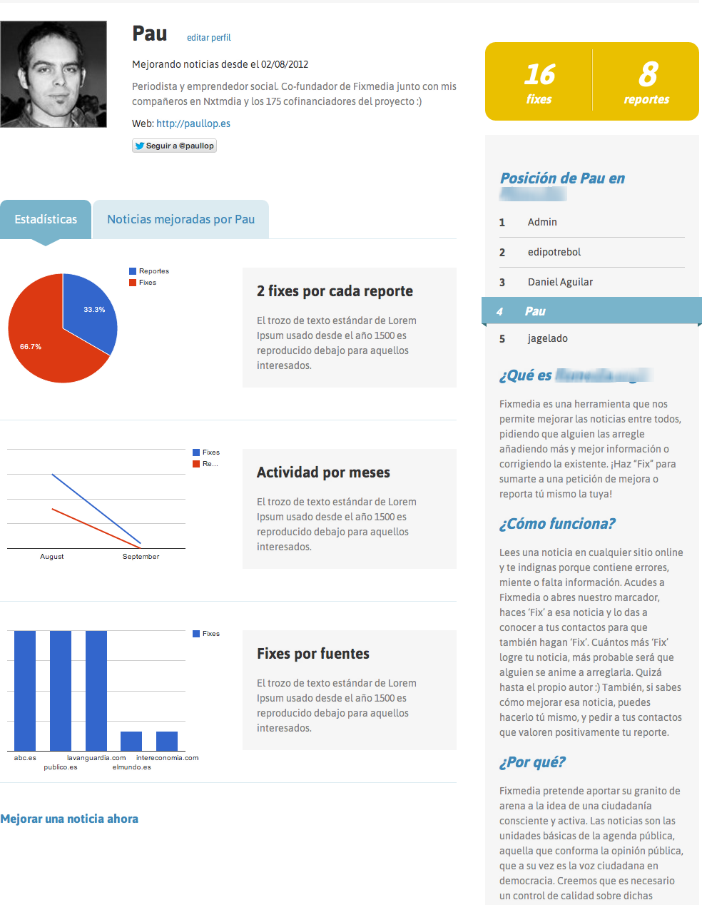 Fixmedia_perfil_usuario